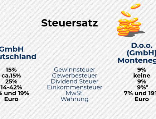 Warum Wählen viele Montenegro?